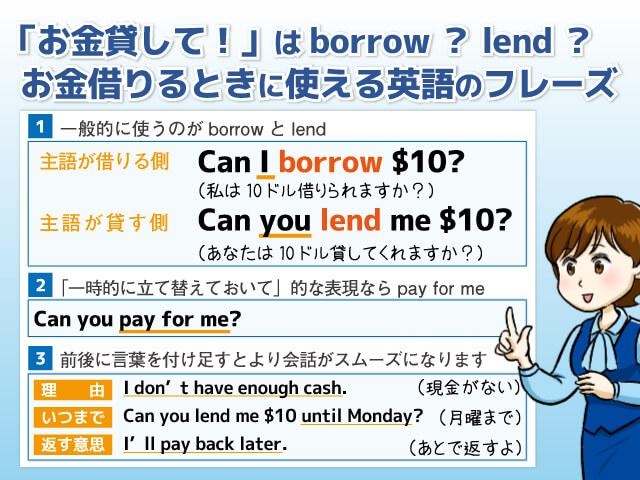 お金借りるときに使える英語のフレーズ