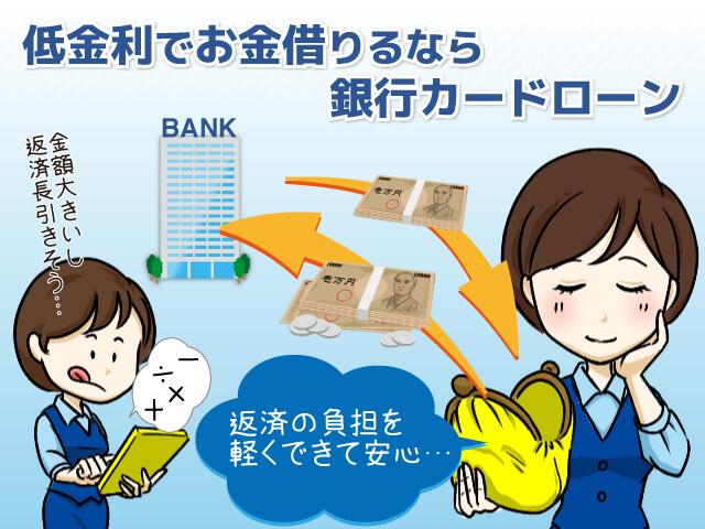 低金利でお金借りるなら銀行カードローン